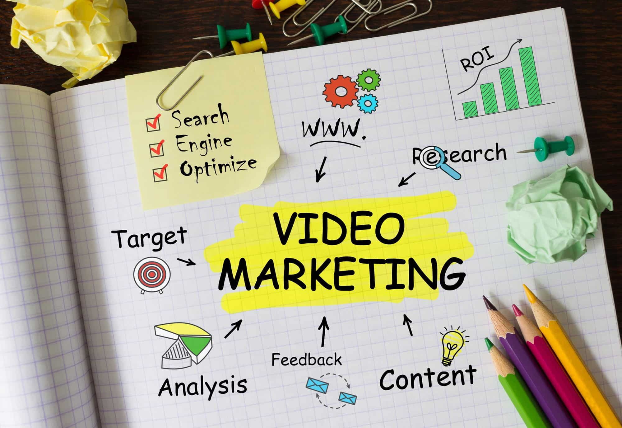 The Top 5 Benefits of Video Marketing for Your Business
